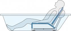Badewannenlifter ORCA